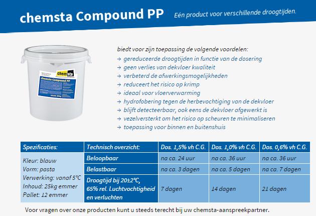 Producten_ccpp