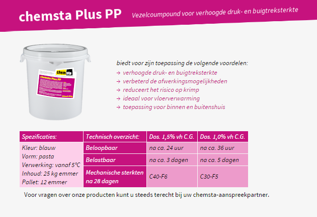 Producten_cppp